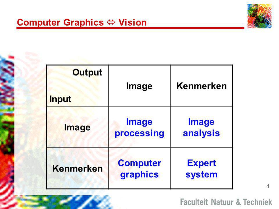 Computer Graphics  Vision