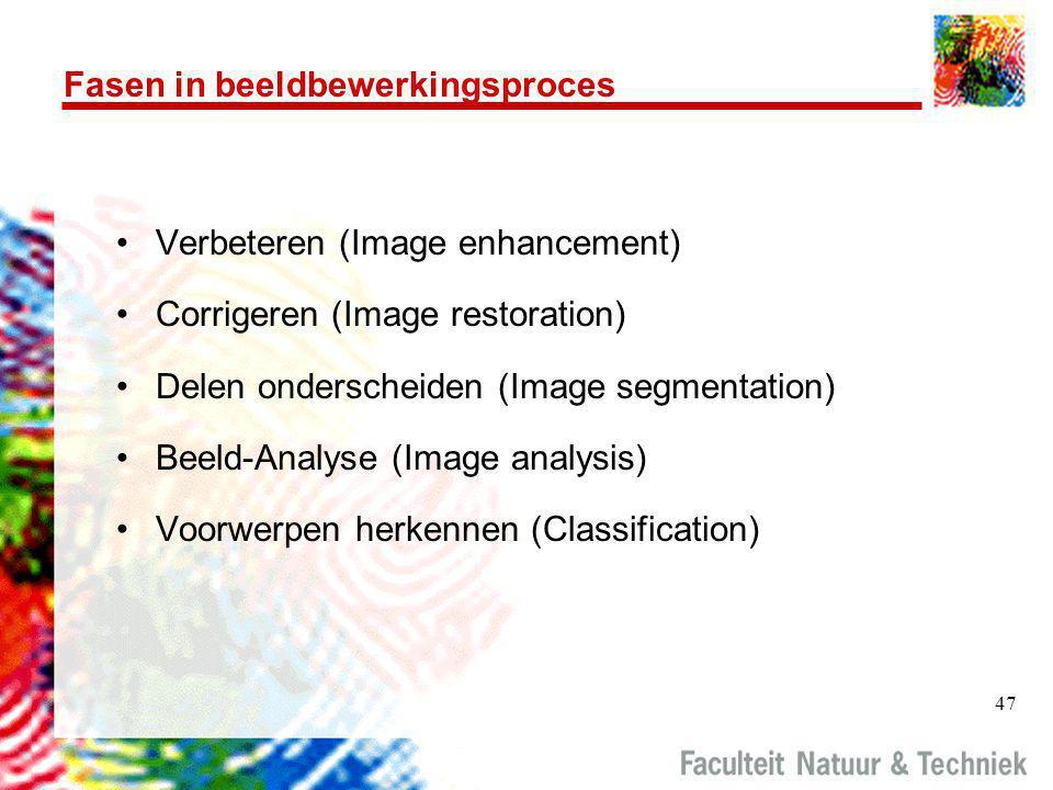 Fasen in beeldbewerkingsproces