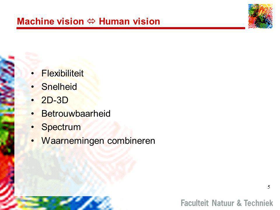 Machine vision  Human vision