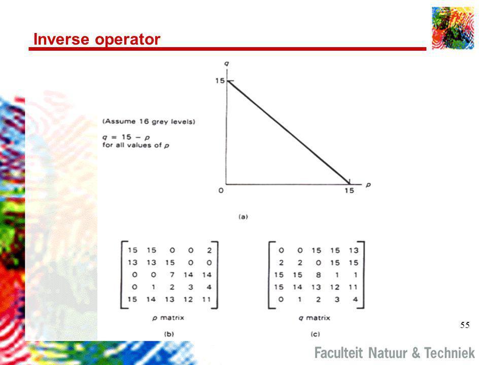 Inverse operator SIEL0405 week 6