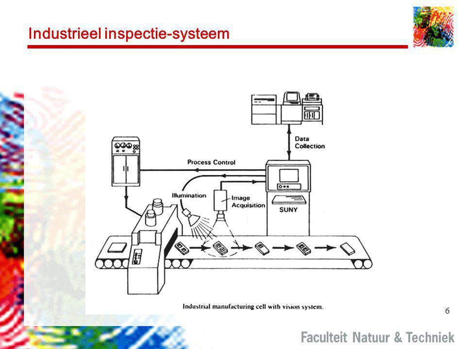 Industrieel inspectie-systeem