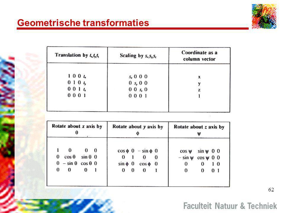 Geometrische transformaties