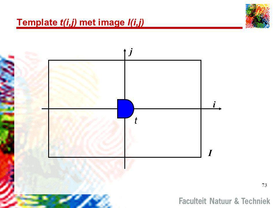 Template t(i,j) met image I(i,j)