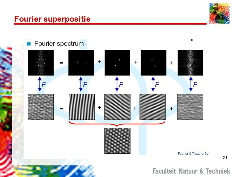Fourier superpositie SIEL0405 week 6