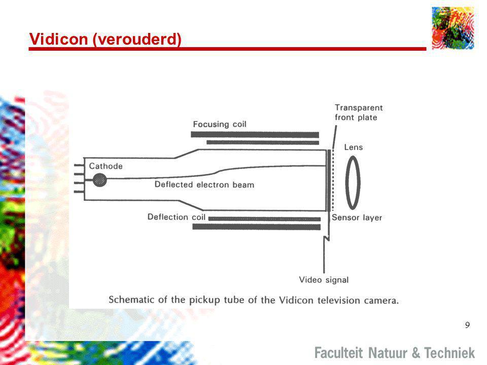 Vidicon (verouderd) SIEL0405 week 6