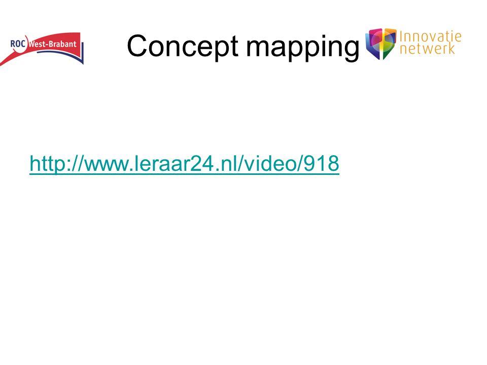 Concept mapping http://www.leraar24.nl/video/918