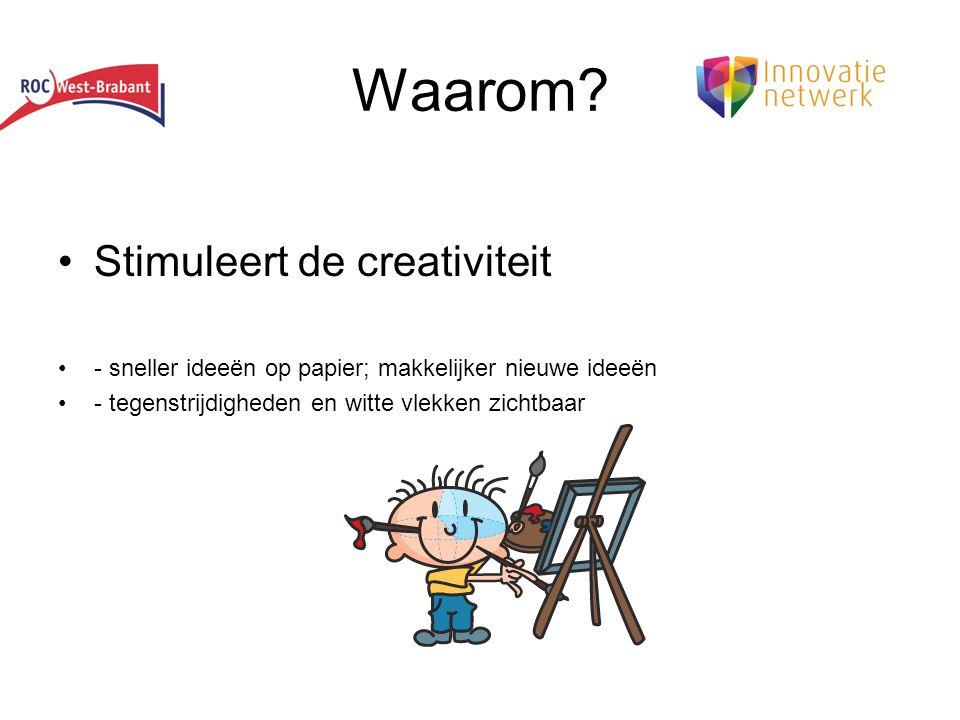 Waarom Stimuleert de creativiteit