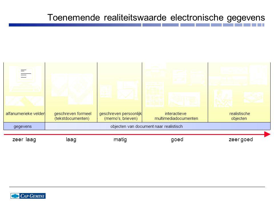 Toenemende realiteitswaarde electronische gegevens