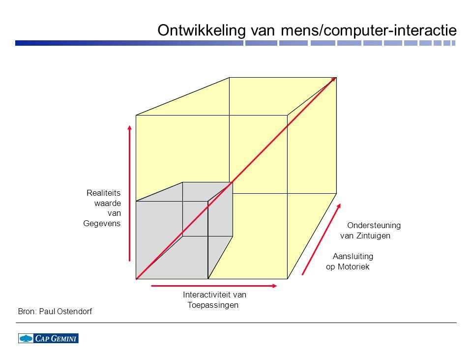 Ontwikkeling van mens/computer-interactie