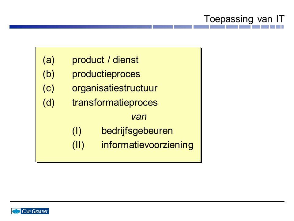 (c) organisatiestructuur (d) transformatieproces van