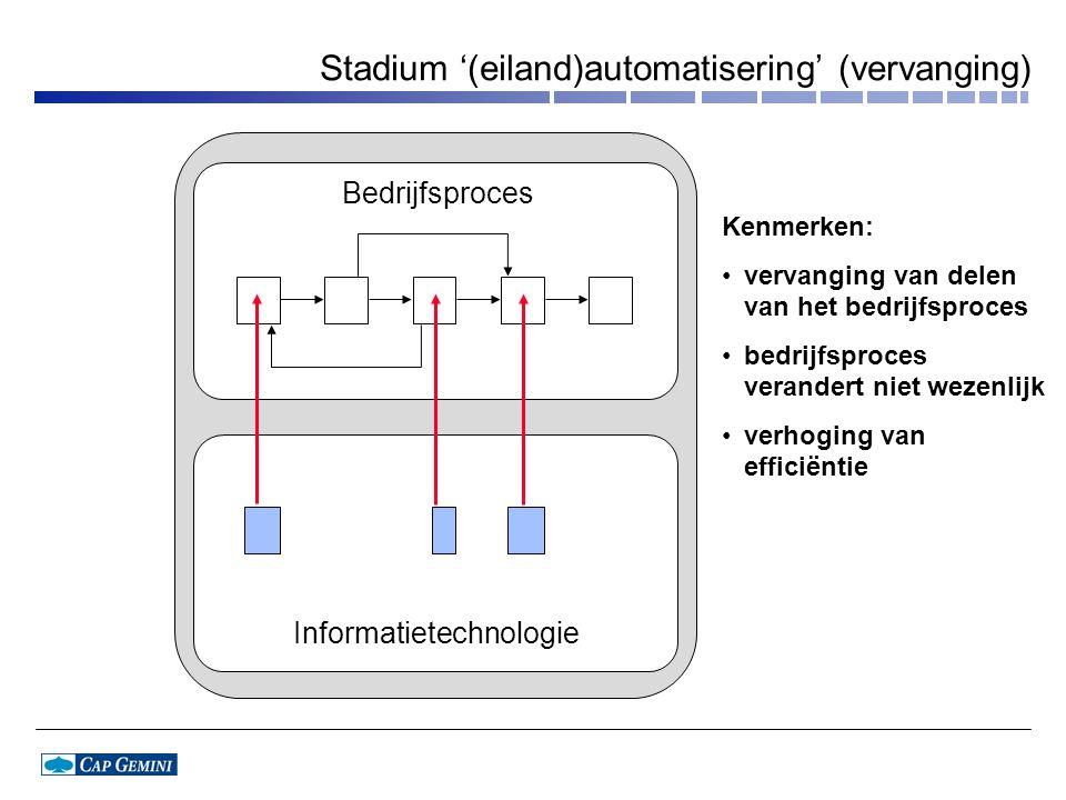 Stadium '(eiland)automatisering' (vervanging)