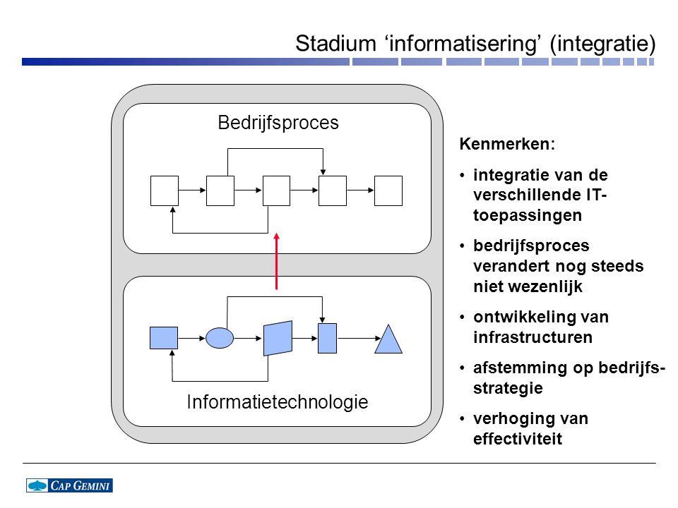 Stadium 'informatisering' (integratie)