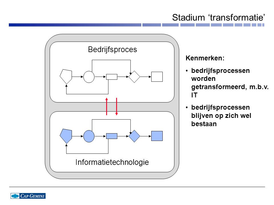 Stadium 'transformatie'