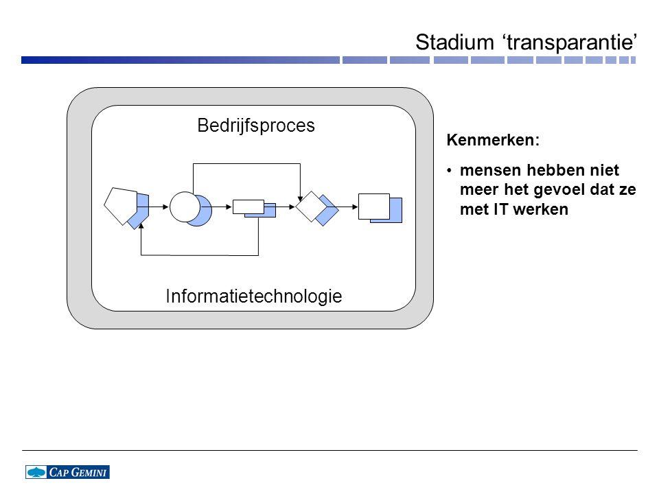Stadium 'transparantie'