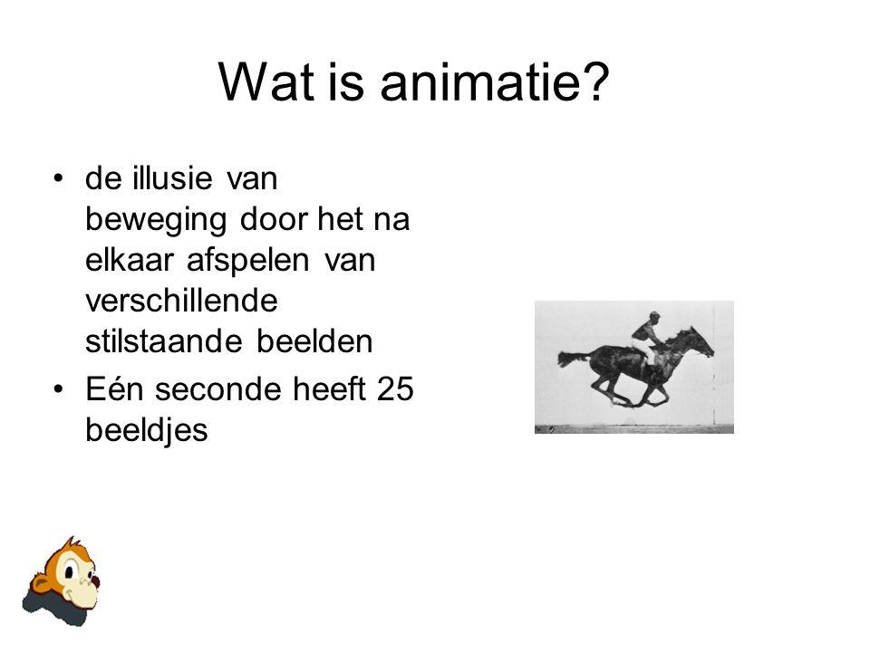 Wat is animatie de illusie van beweging door het na elkaar afspelen van verschillende stilstaande beelden.