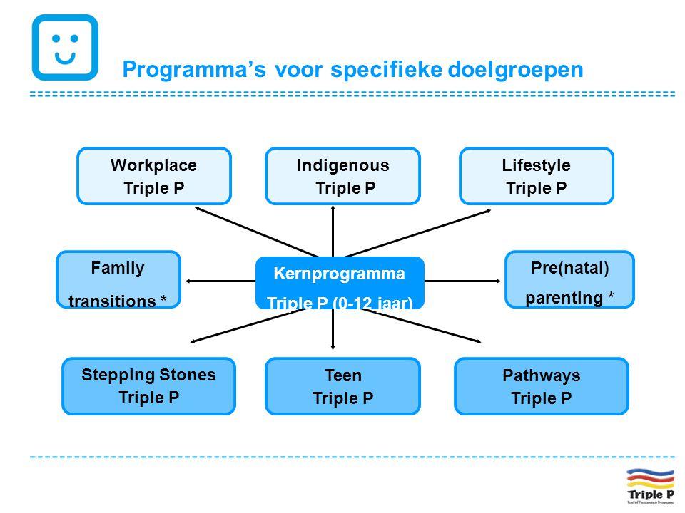 Programma's voor specifieke doelgroepen