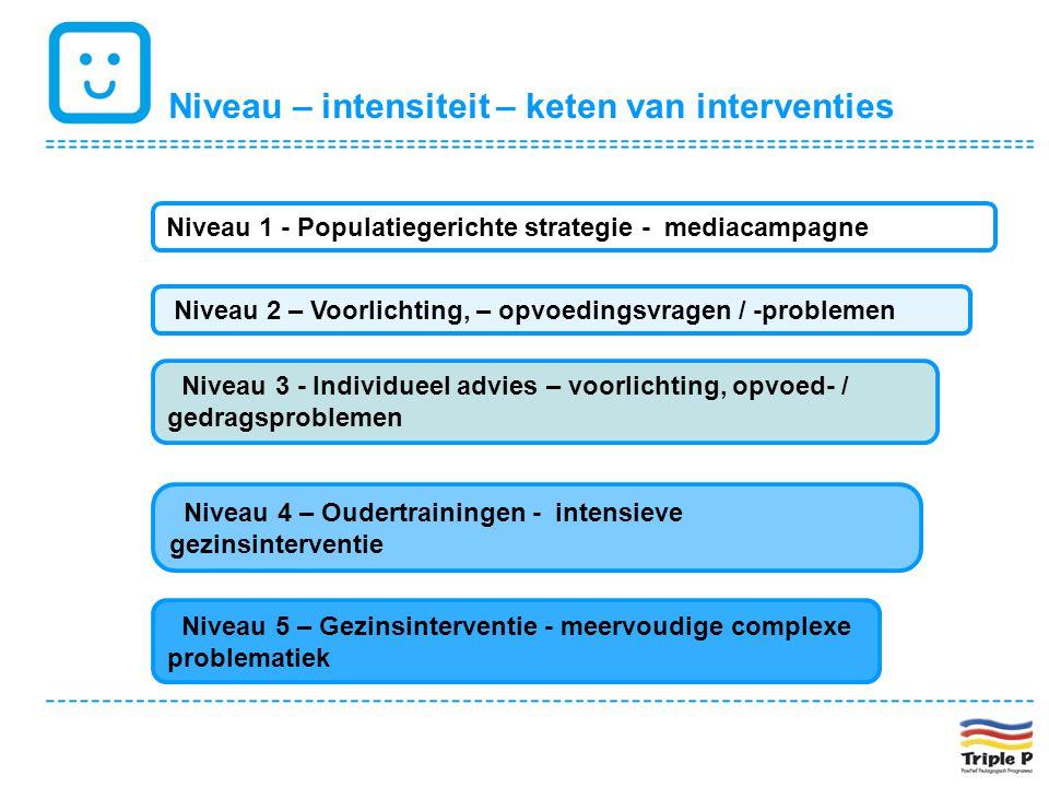 Niveau – intensiteit – keten van interventies