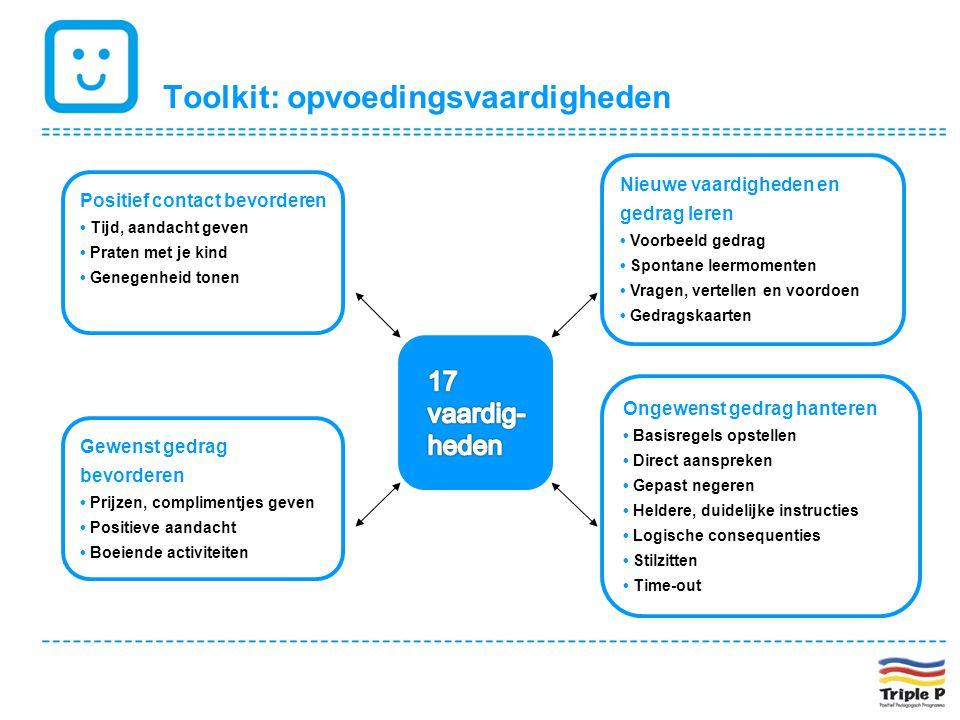 Toolkit: opvoedingsvaardigheden