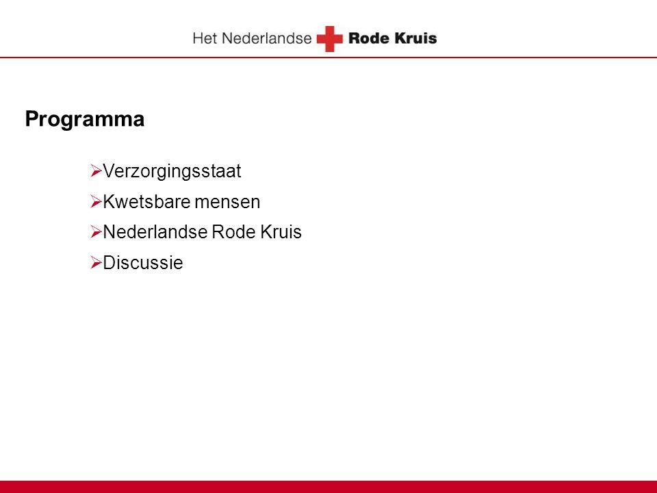 Programma Verzorgingsstaat Kwetsbare mensen Nederlandse Rode Kruis