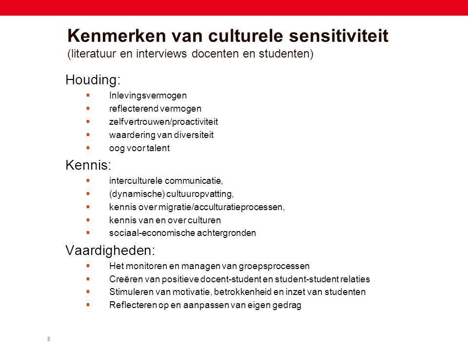 Kenmerken van culturele sensitiviteit (literatuur en interviews docenten en studenten)