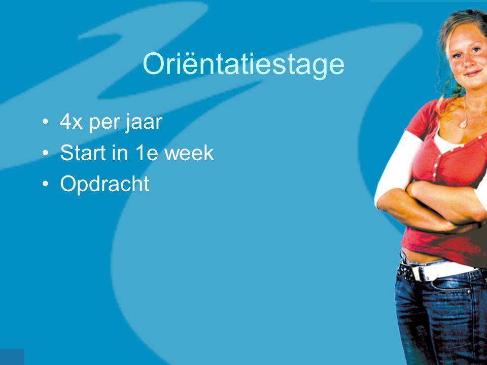 Oriëntatiestage 4x per jaar Start in 1e week Opdracht