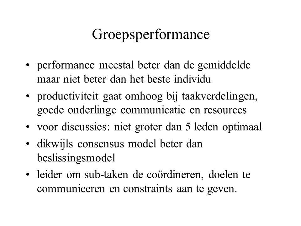 Groepsperformance performance meestal beter dan de gemiddelde maar niet beter dan het beste individu.