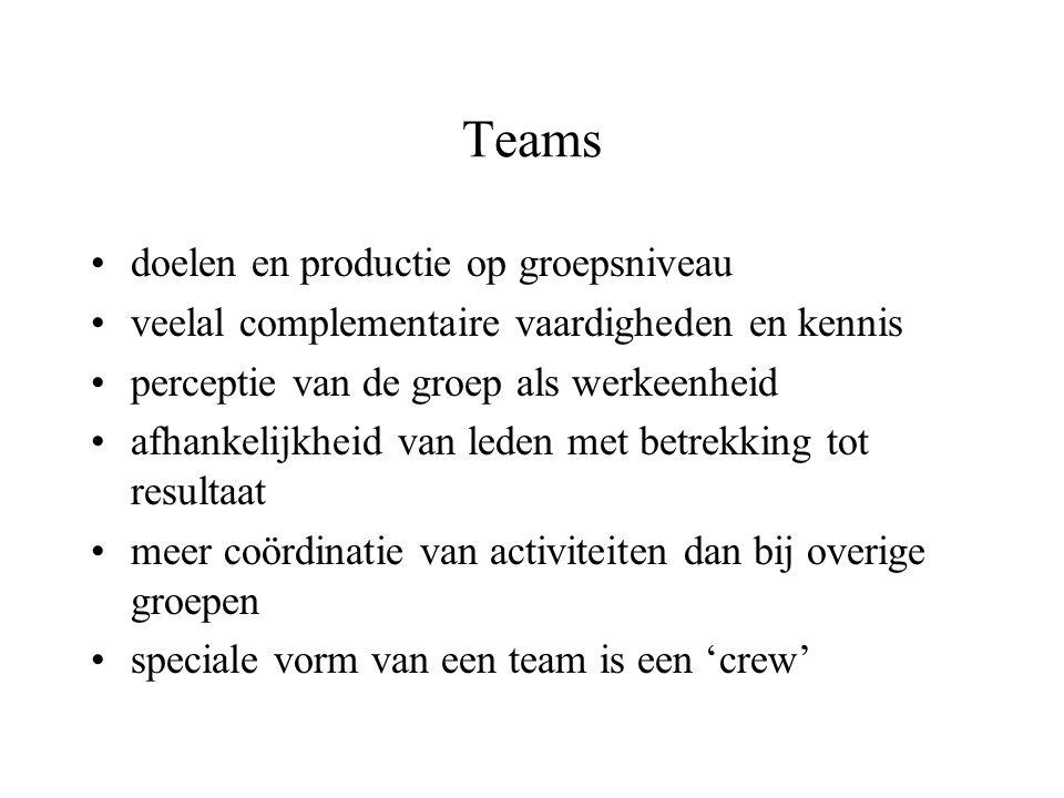 Teams doelen en productie op groepsniveau