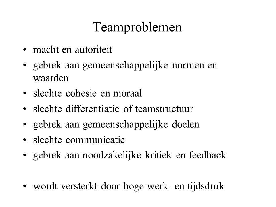 Teamproblemen macht en autoriteit