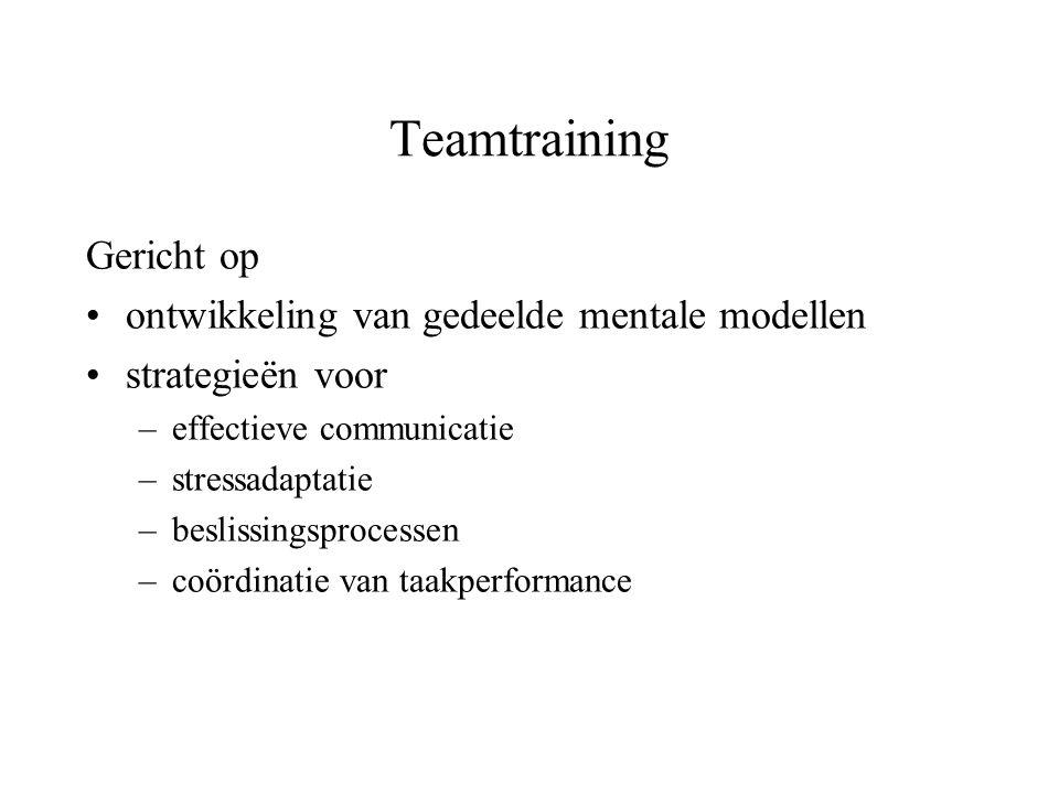 Teamtraining Gericht op ontwikkeling van gedeelde mentale modellen