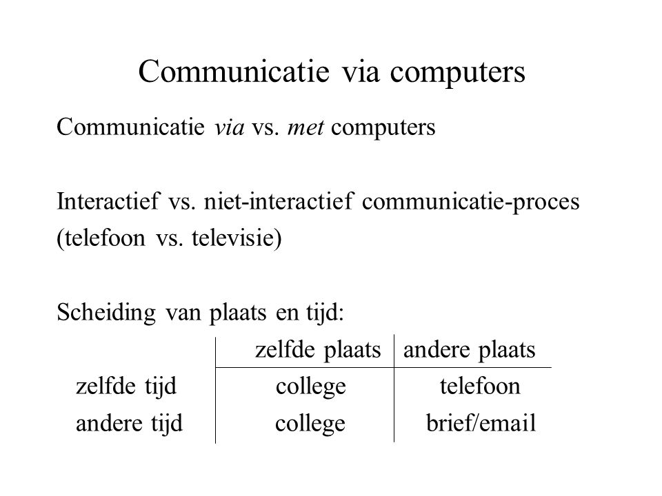 Communicatie via computers