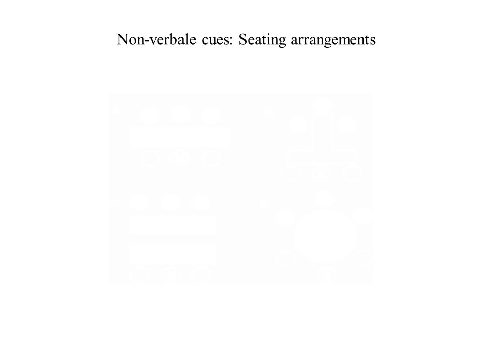 Non-verbale cues: Seating arrangements