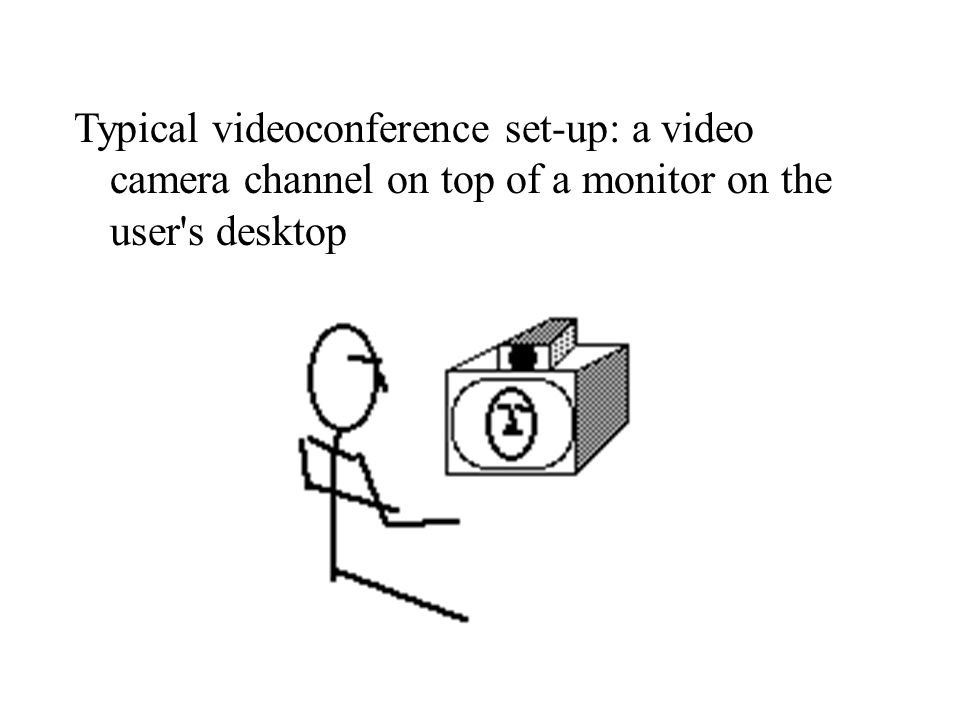 Typical videoconference set-up: a video camera channel on top of a monitor on the user s desktop