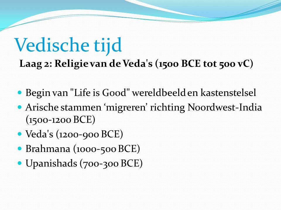 Vedische tijd Laag 2: Religie van de Veda s (1500 BCE tot 500 vC)