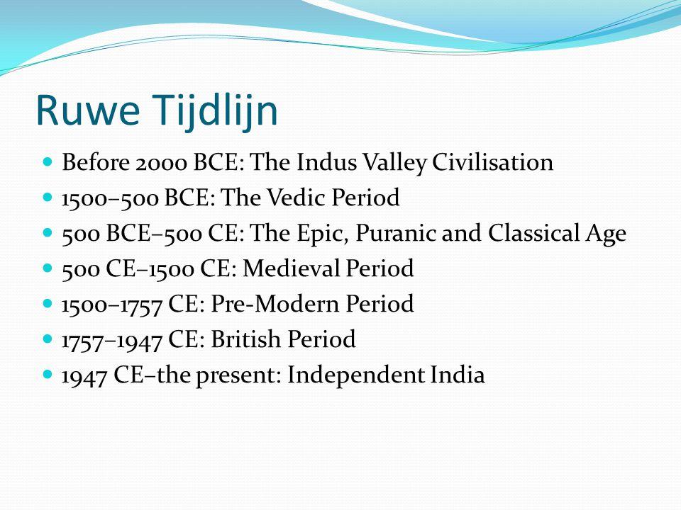 Ruwe Tijdlijn Before 2000 BCE: The Indus Valley Civilisation