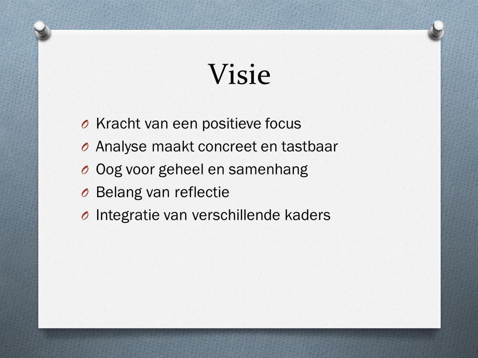 Visie Kracht van een positieve focus