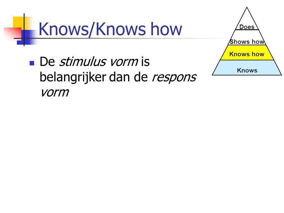 Knows/Knows how De stimulus vorm is belangrijker dan de respons vorm