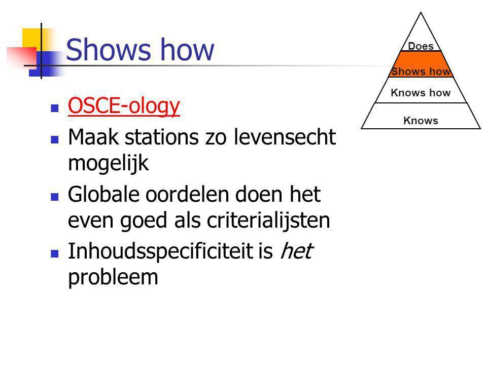 Shows how OSCE-ology Maak stations zo levensecht mogelijk