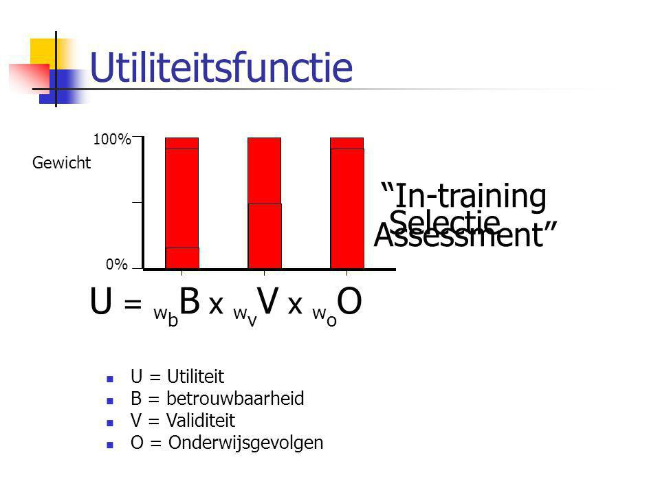 Utiliteitsfunctie U = wbB x wvV x woO In-training Assessment