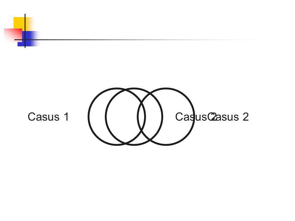 Casus 2 Casus 2 Casus 1