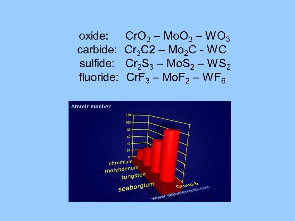 oxide: CrO3 – MoO3 – WO3 carbide: Cr3C2 – Mo2C - WC sulfide: Cr2S3 – MoS2 – WS2 fluoride: CrF3 – MoF2 – WF6
