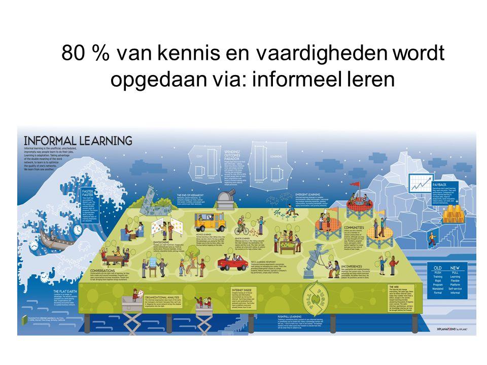 80 % van kennis en vaardigheden wordt opgedaan via: informeel leren