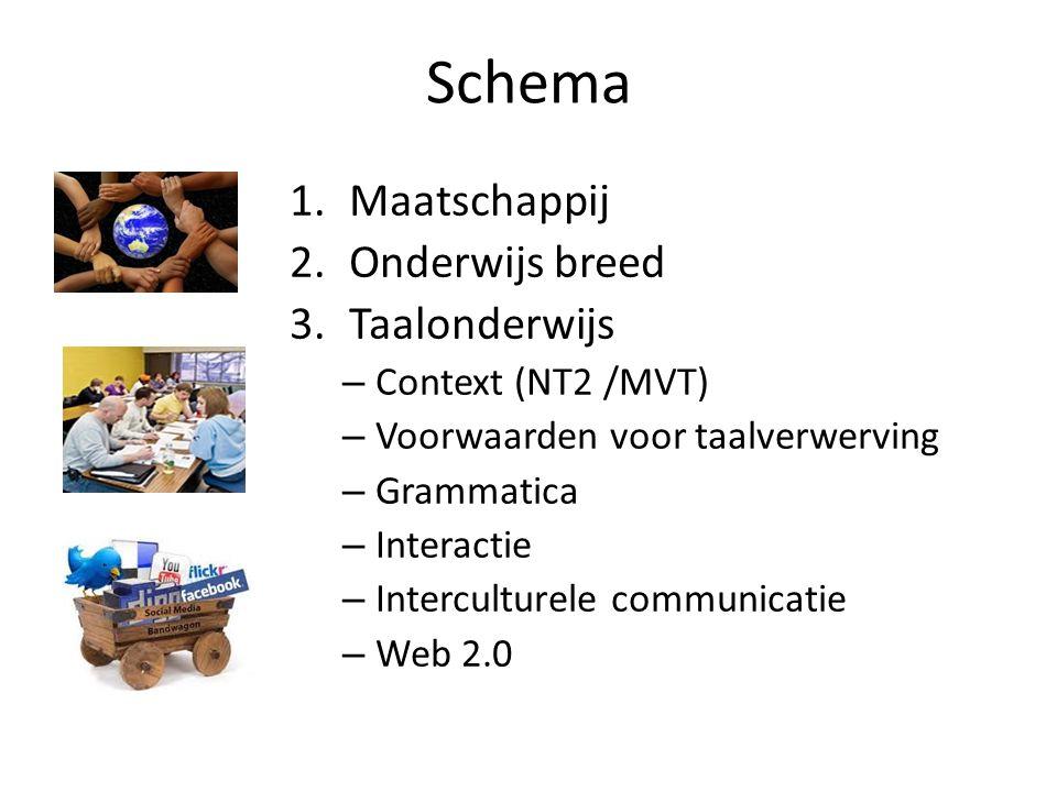Schema Maatschappij Onderwijs breed Taalonderwijs Context (NT2 /MVT)