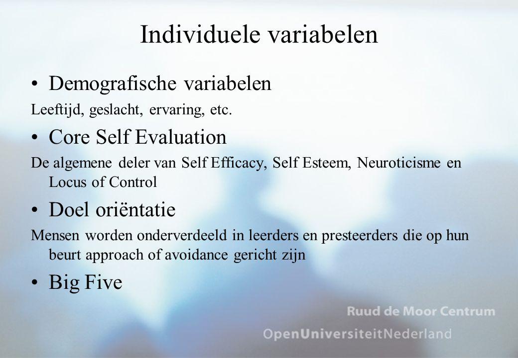 Individuele variabelen