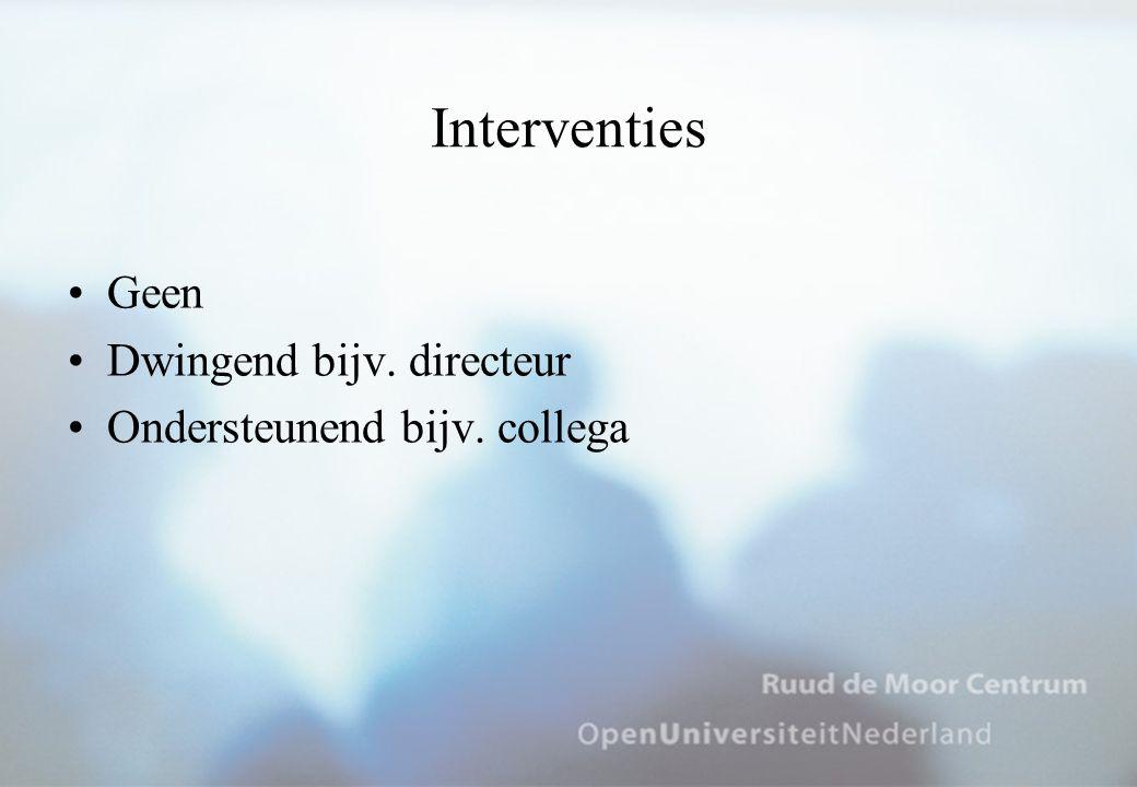 Interventies Geen Dwingend bijv. directeur Ondersteunend bijv. collega