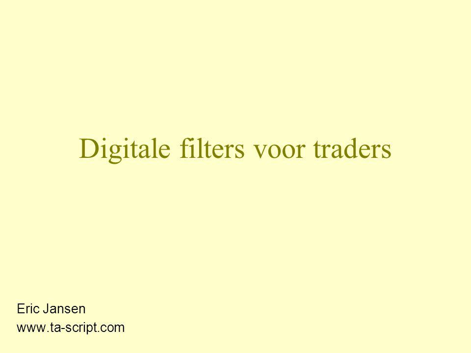 Digitale filters voor traders