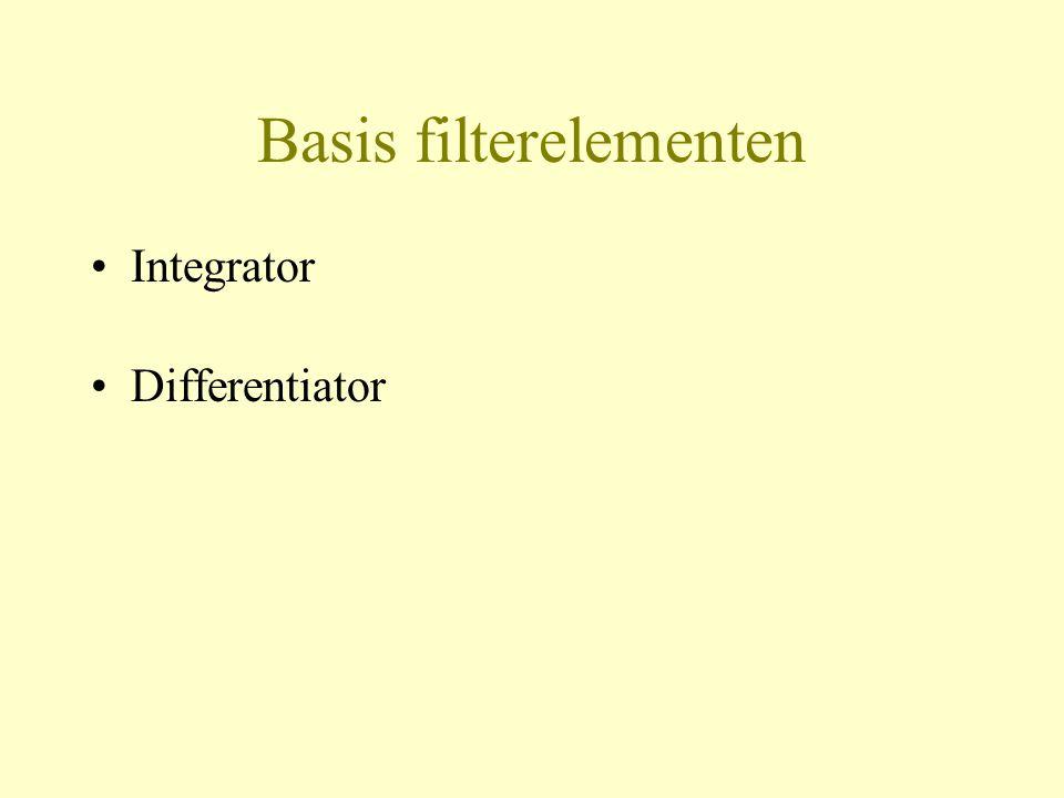Basis filterelementen