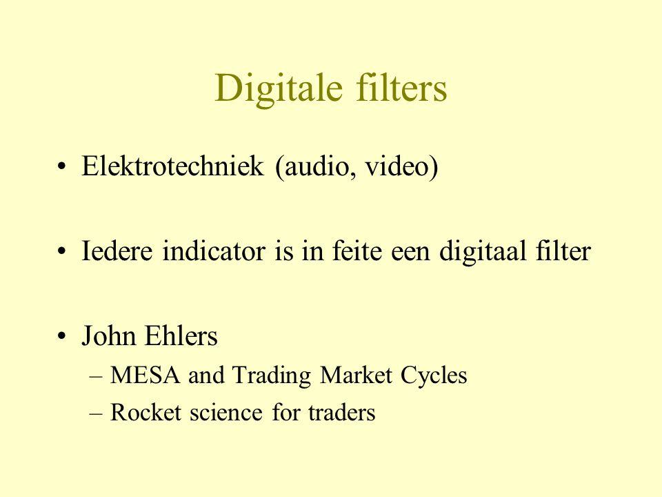 Digitale filters Elektrotechniek (audio, video)