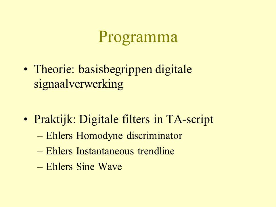 Programma Theorie: basisbegrippen digitale signaalverwerking
