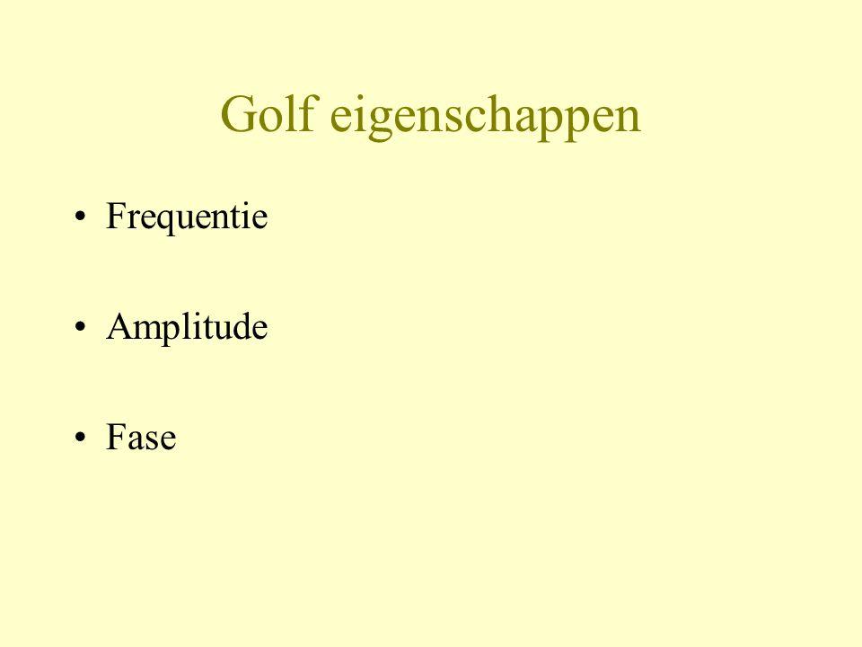 Golf eigenschappen Frequentie Amplitude Fase