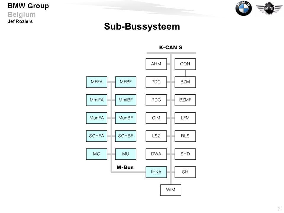 Sub-Bussysteem M-Bus wie bei bisherigen Klimaanlagen Motoradressierung